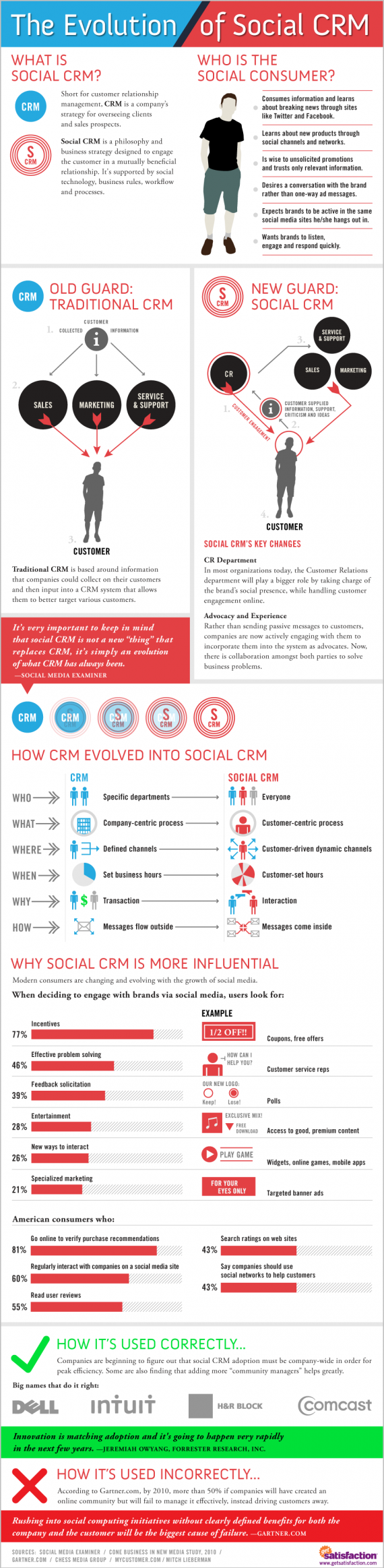 Infographic-Social-Consumer