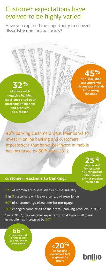 brillio fidelizar clientes en banca