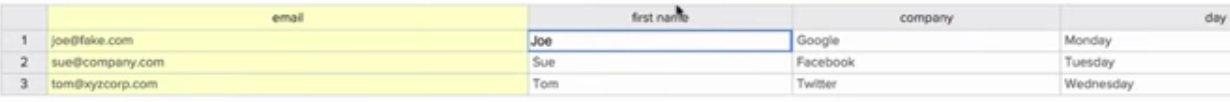 yesware cómo personalizar emails