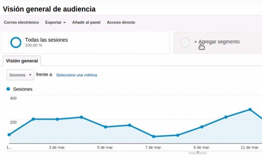 segmentar datos redes sociales google analytics